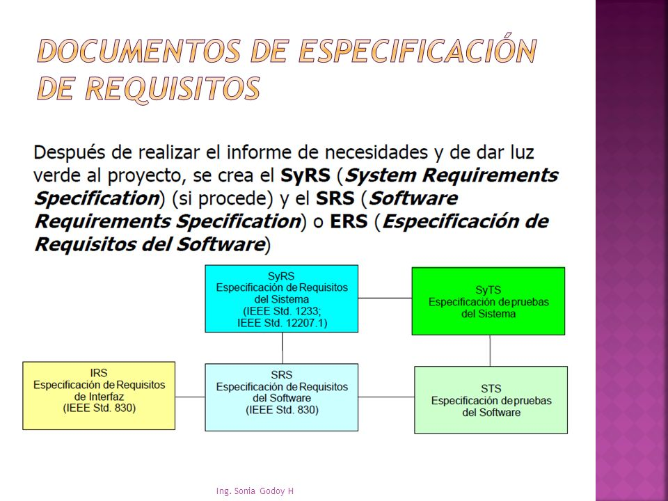 Documentos de especificación de requisitos