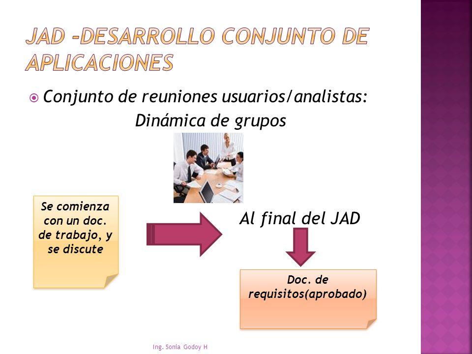 JAD -Desarrollo conjunto de aplicaciones