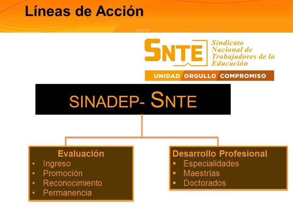 SINADEP- SNTE Líneas de Acción Evaluación Desarrollo Profesional