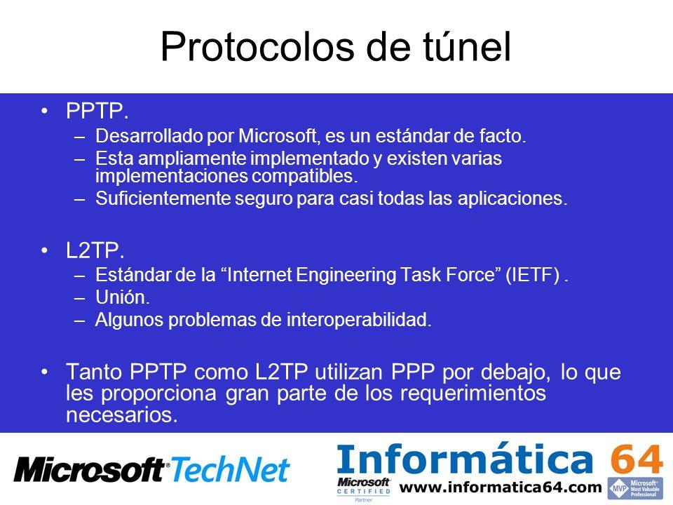 Protocolos de túnel PPTP. L2TP.