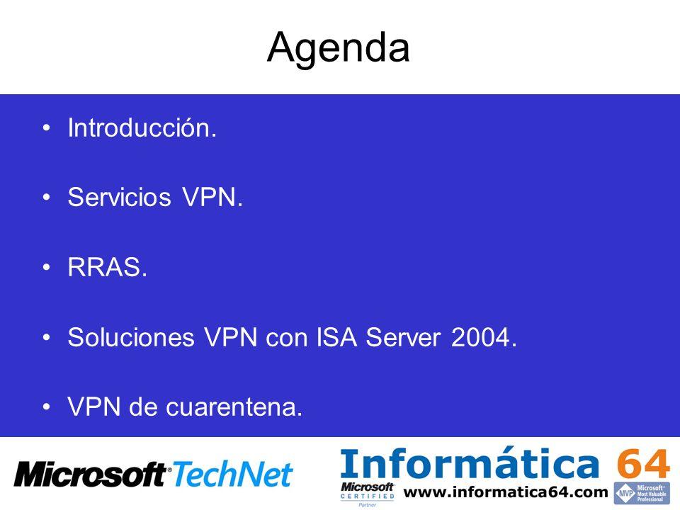 Agenda Introducción. Servicios VPN. RRAS.