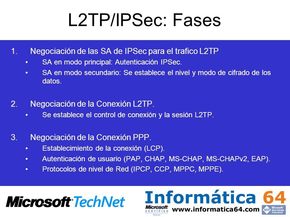 L2TP/IPSec: Fases Negociación de las SA de IPSec para el trafico L2TP