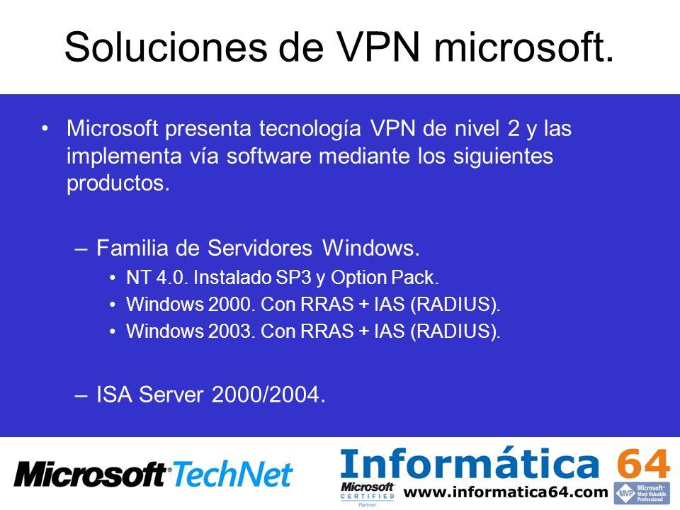 Soluciones de VPN microsoft.