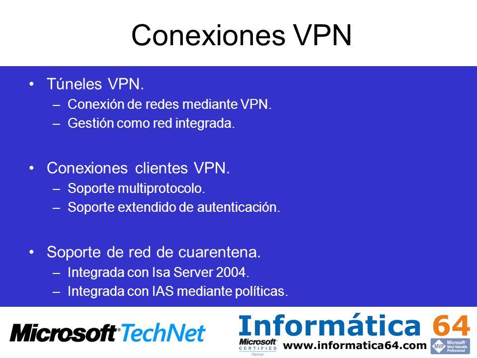 Conexiones VPN Túneles VPN. Conexiones clientes VPN.
