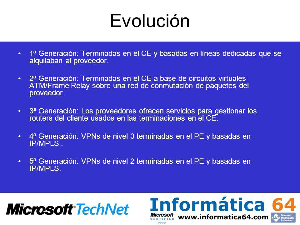 Evolución1ª Generación: Terminadas en el CE y basadas en líneas dedicadas que se alquilaban al proveedor.