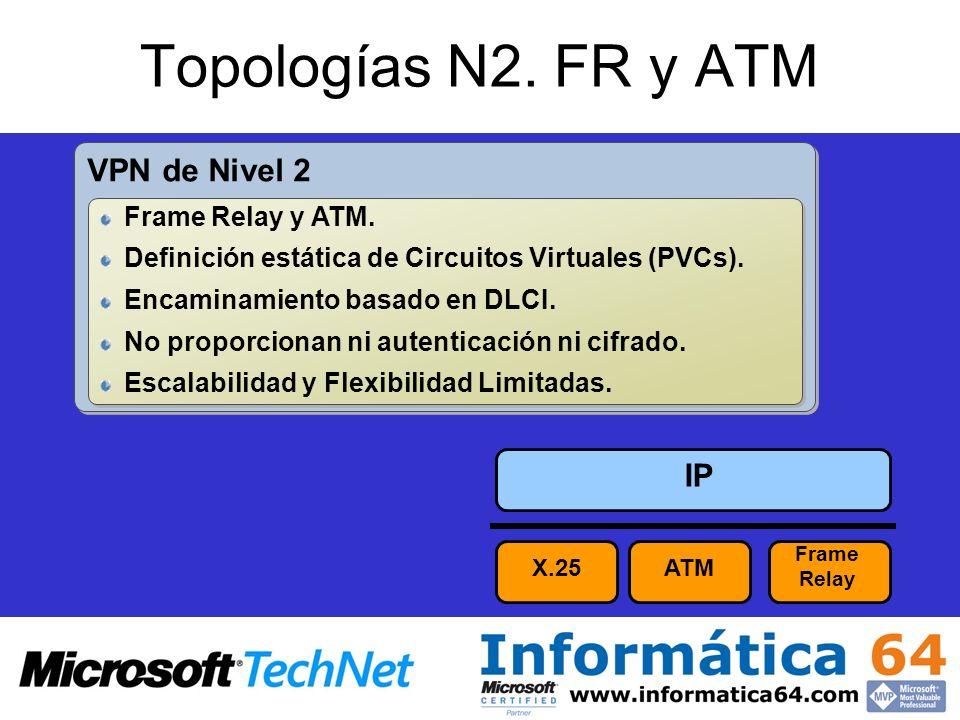 Topologías N2. FR y ATM VPN de Nivel 2 IP Frame Relay y ATM.
