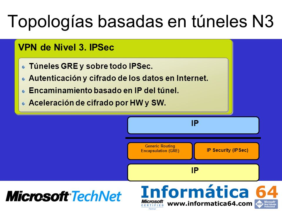 Topologías basadas en túneles N3