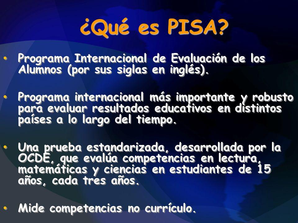¿Qué es PISA Programa Internacional de Evaluación de los Alumnos (por sus siglas en inglés).