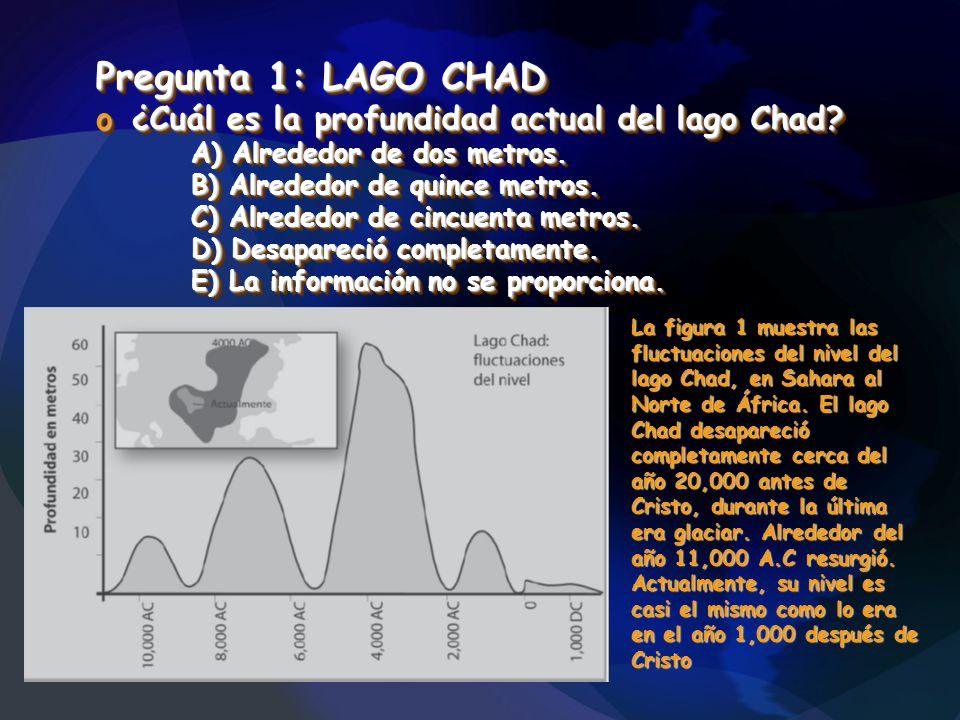 Pregunta 1: LAGO CHAD ¿Cuál es la profundidad actual del lago Chad