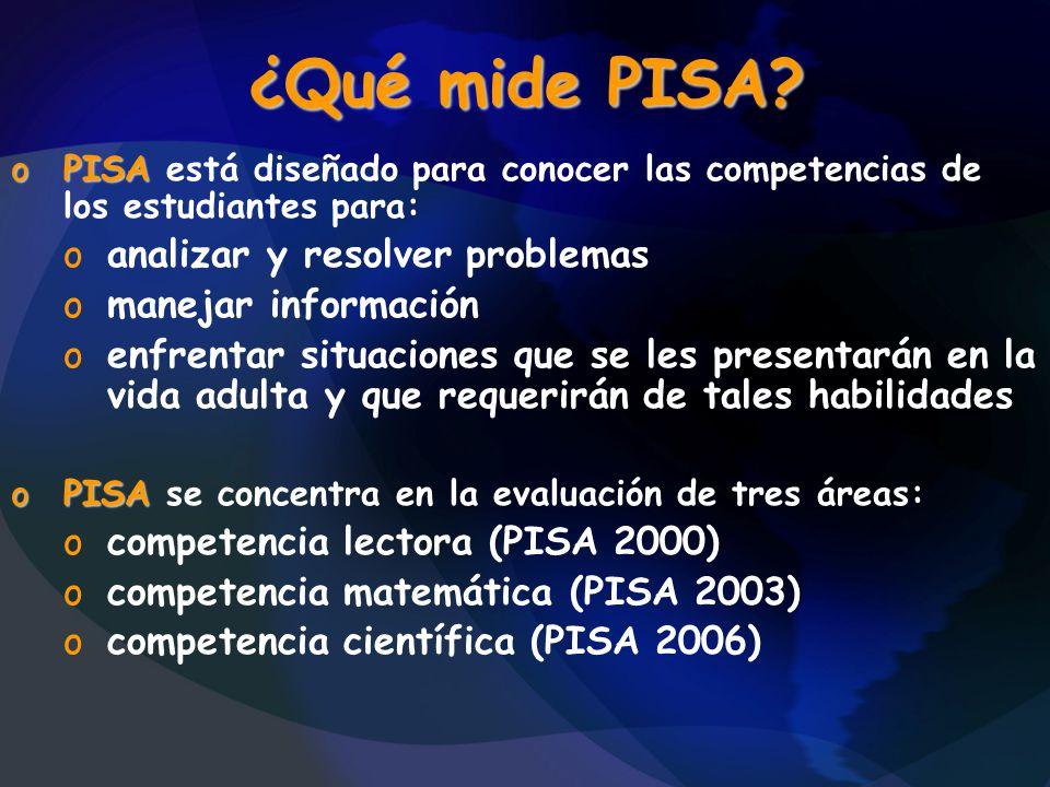 ¿Qué mide PISA analizar y resolver problemas manejar información