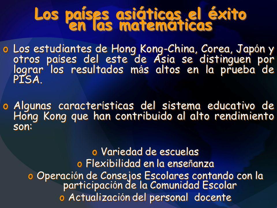 Los países asiáticos el éxito en las matemáticas