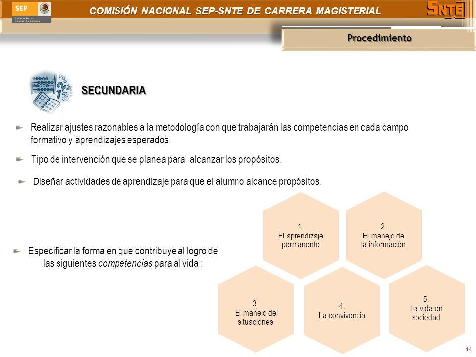 Procedimiento SECUNDARIA.