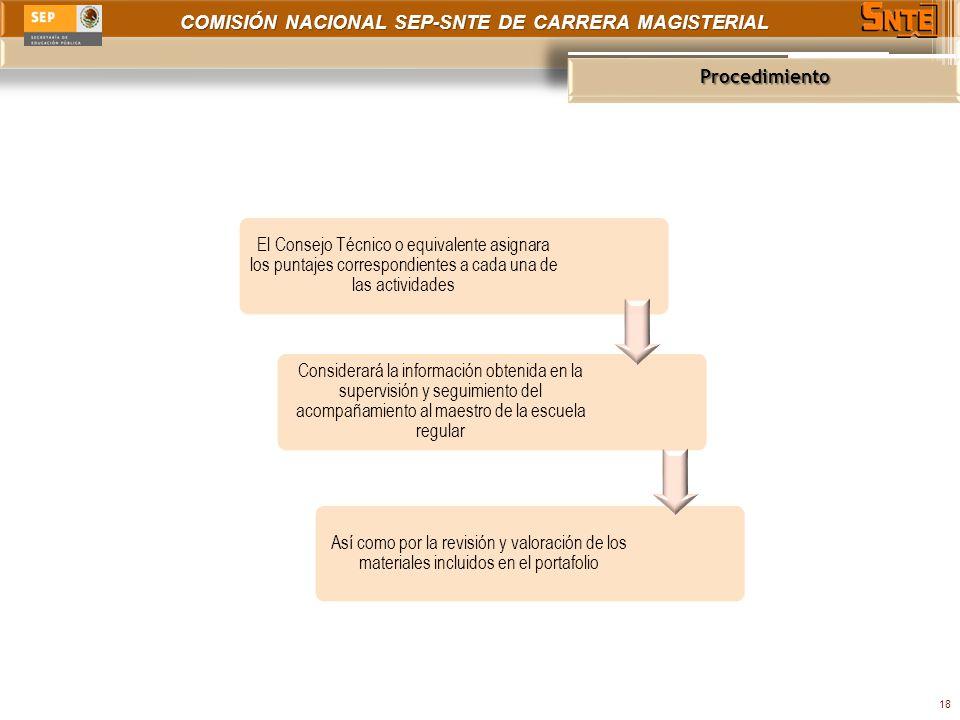 Procedimiento El Consejo Técnico o equivalente asignara los puntajes correspondientes a cada una de las actividades.