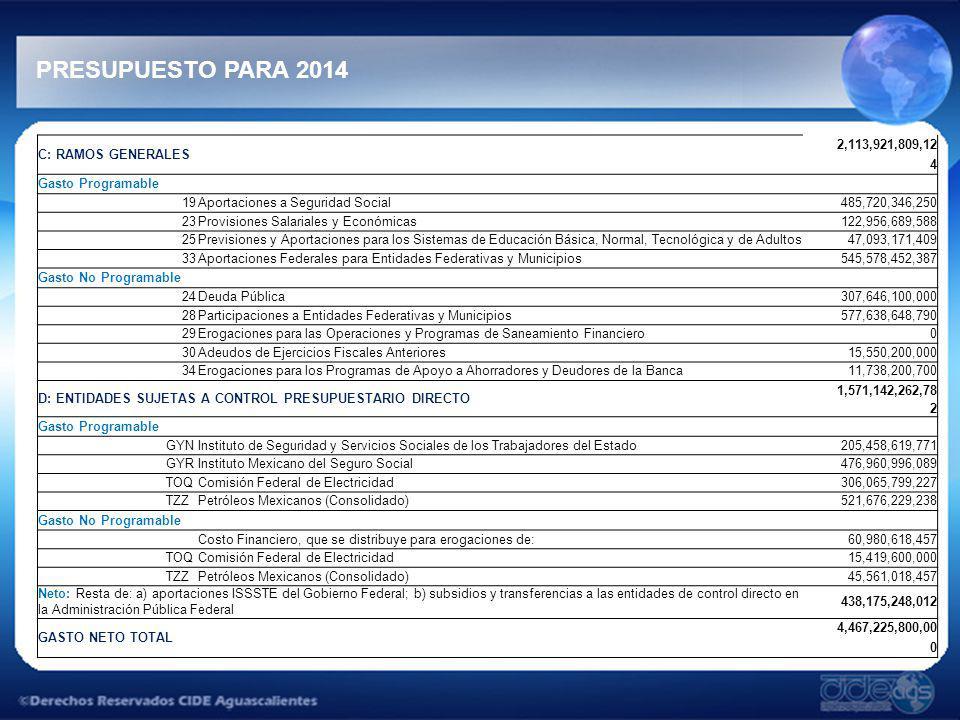 PRESUPUESTO PARA 2014 C: RAMOS GENERALES 2,113,921,809,12 4