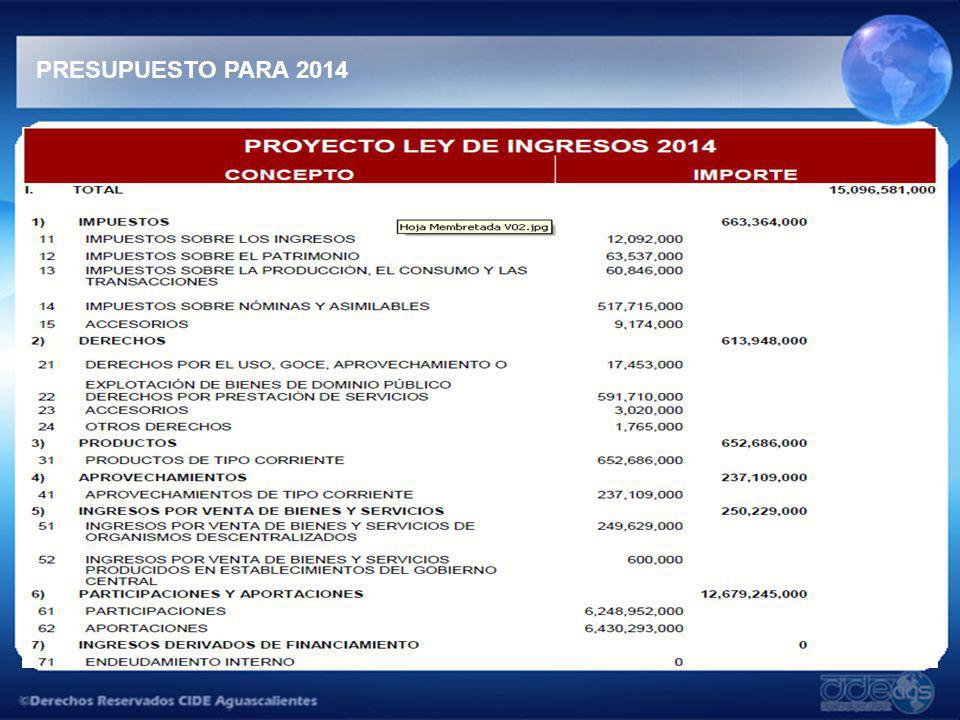 PRESUPUESTO PARA 2014