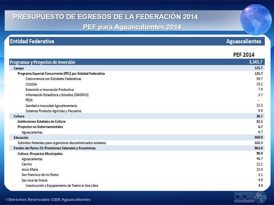 PEF para Aguascalientes 2014