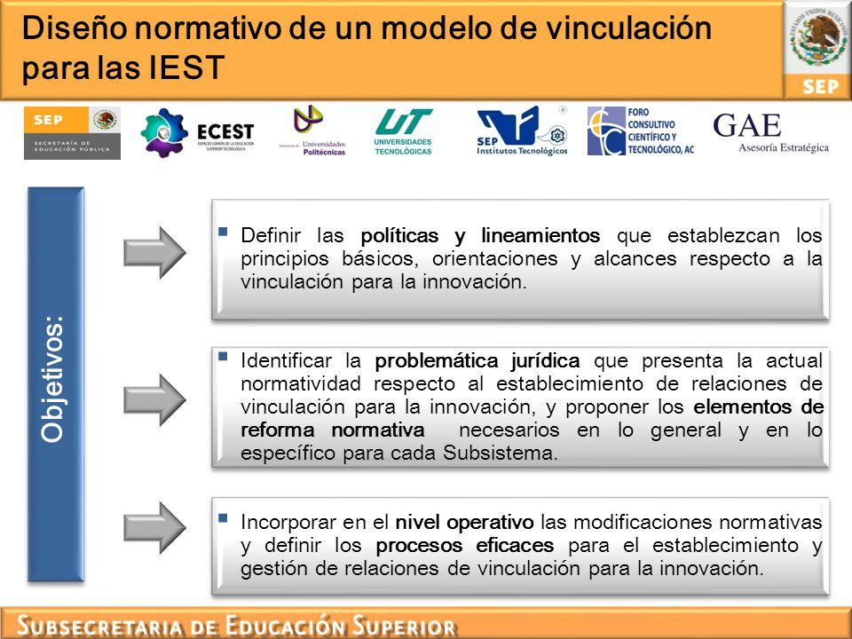 Diseño normativo de un modelo de vinculación para las IEST