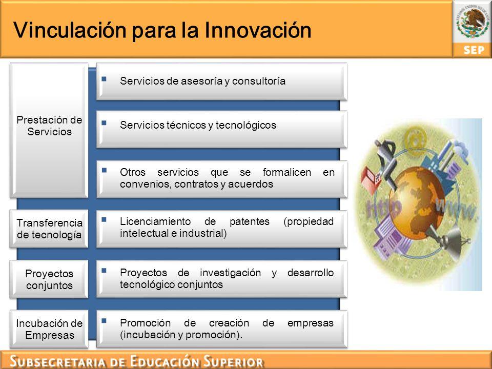 Vinculación para la Innovación