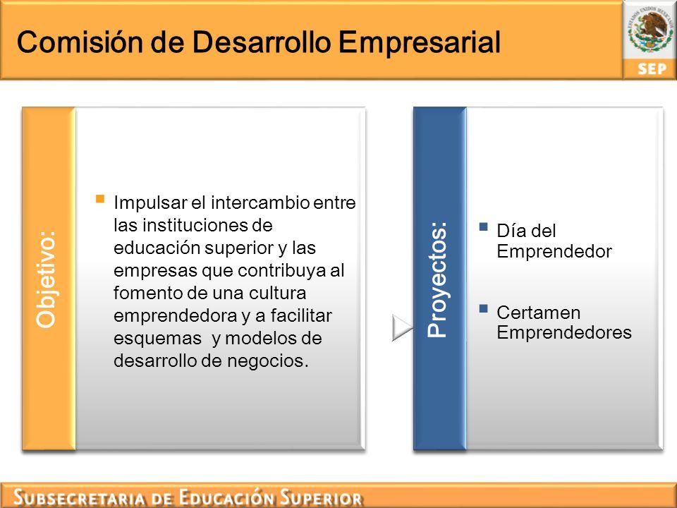 Comisión de Desarrollo Empresarial