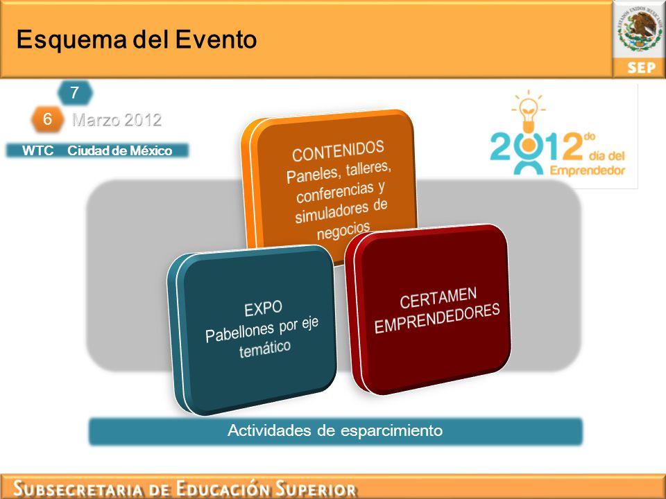 Esquema del Evento 7 6 Marzo 2012 CONTENIDOS