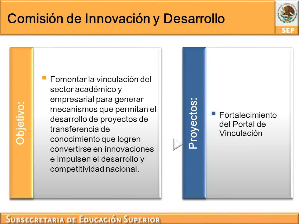 Comisión de Innovación y Desarrollo