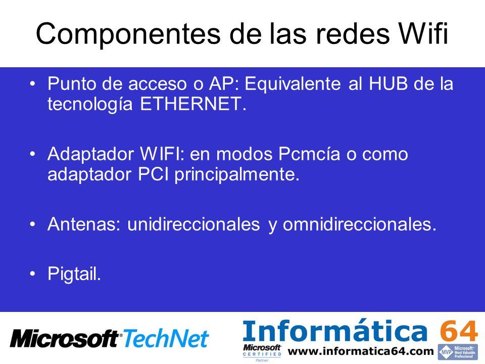 Componentes de las redes Wifi