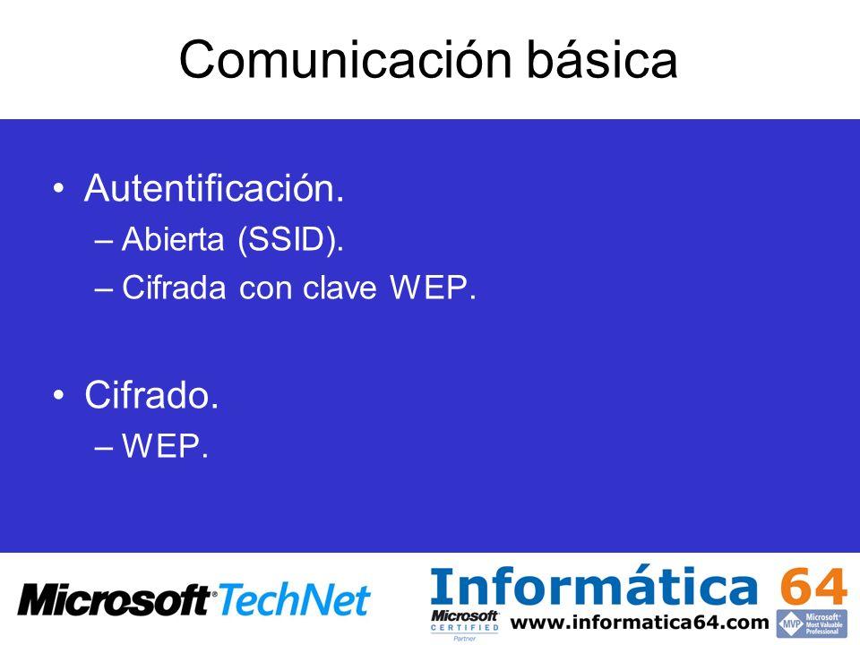 Comunicación básica Autentificación. Cifrado. Abierta (SSID).
