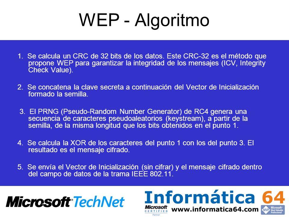 WEP - Algoritmo