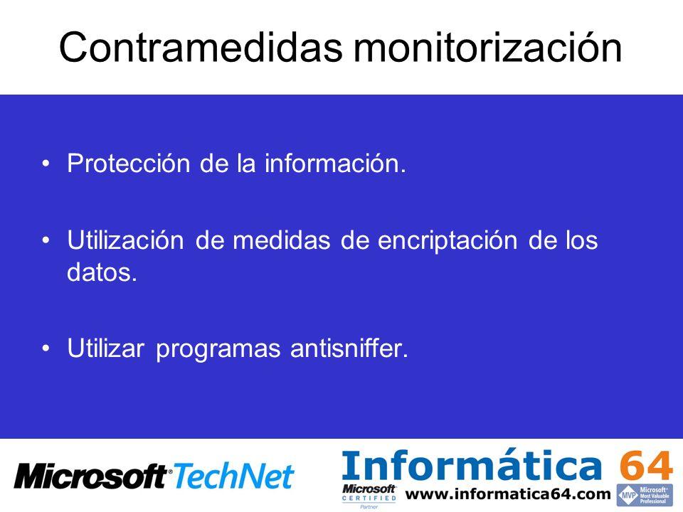 Contramedidas monitorización