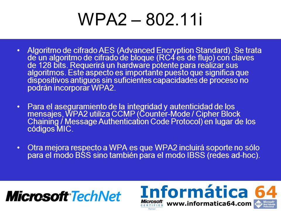 WPA2 – 802.11i