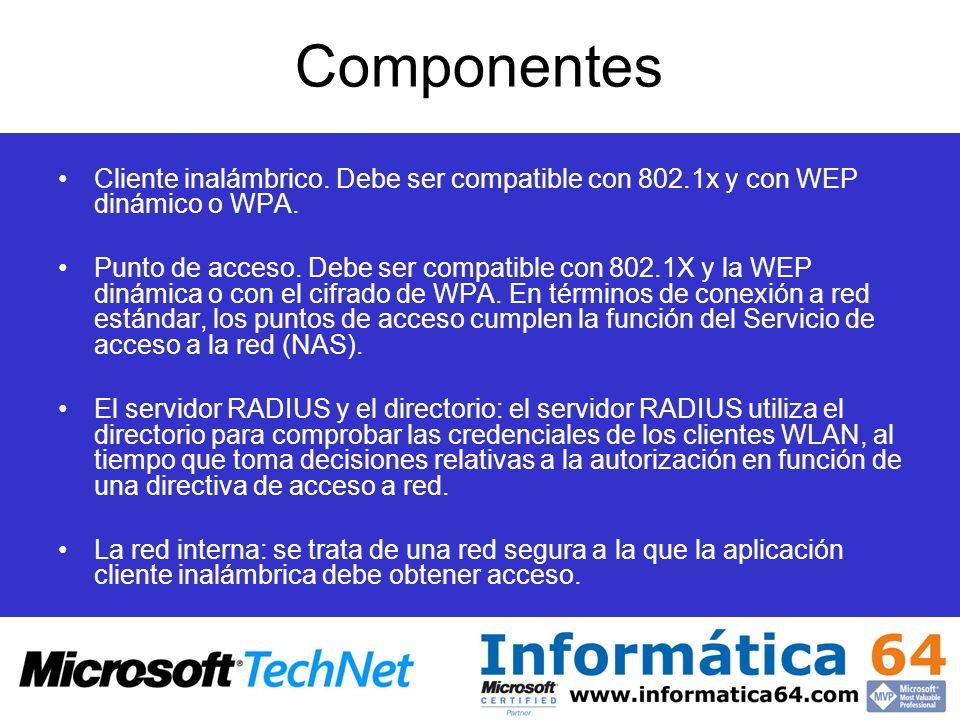 ComponentesCliente inalámbrico. Debe ser compatible con 802.1x y con WEP dinámico o WPA.