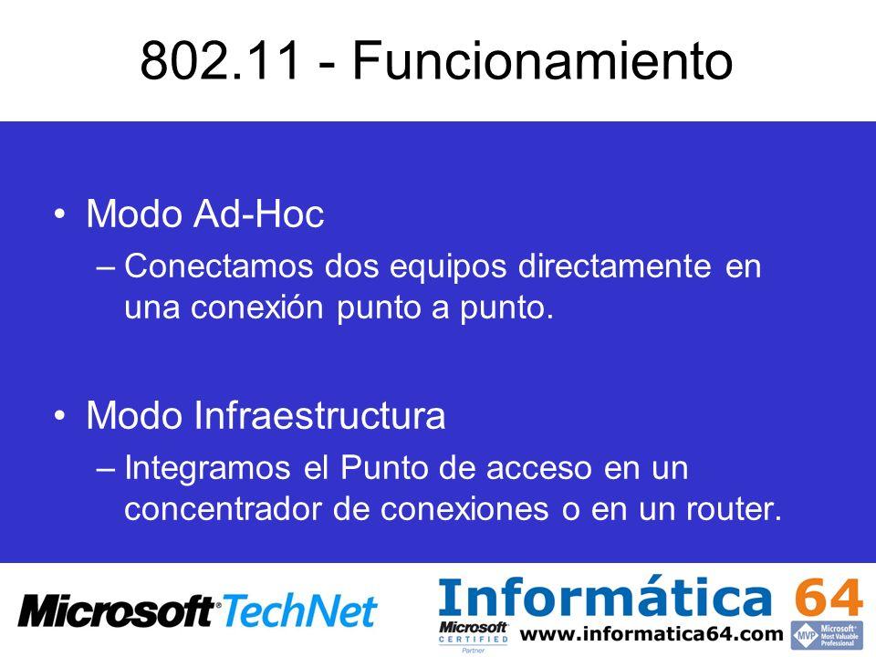 802.11 - Funcionamiento Modo Ad-Hoc Modo Infraestructura