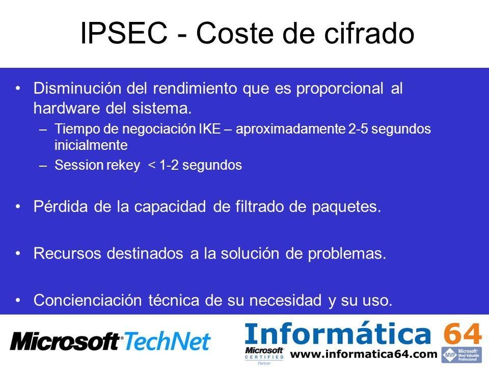 IPSEC - Coste de cifrado