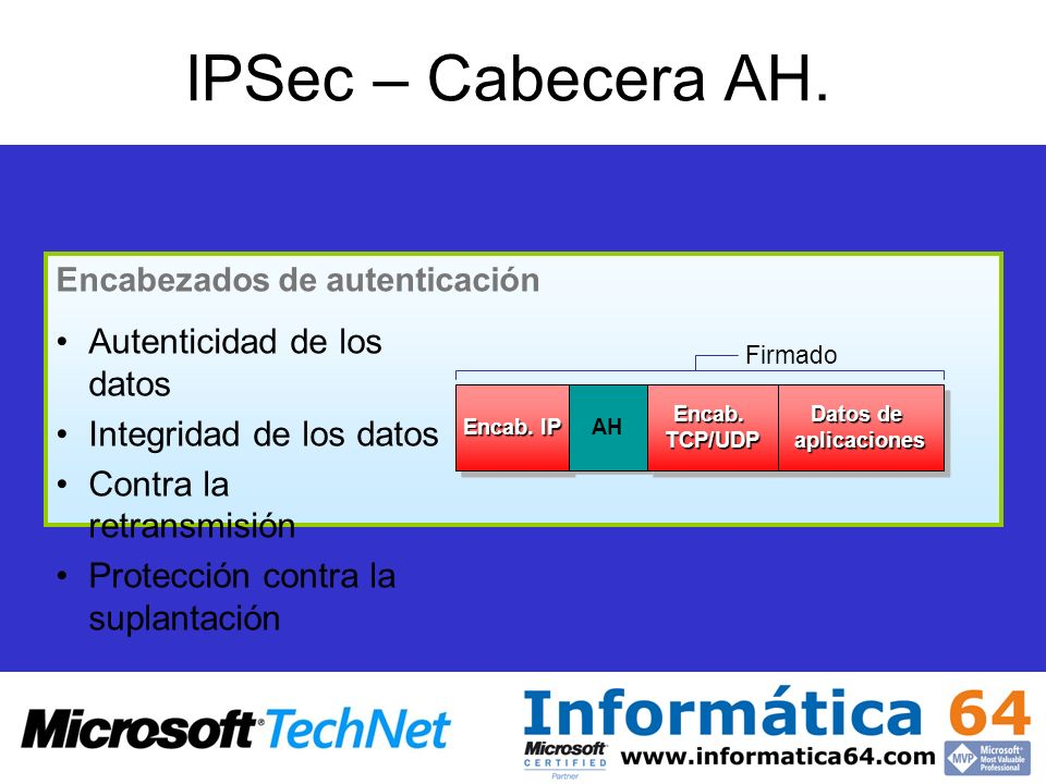 IPSec – Cabecera AH. Autenticidad de los datos Integridad de los datos