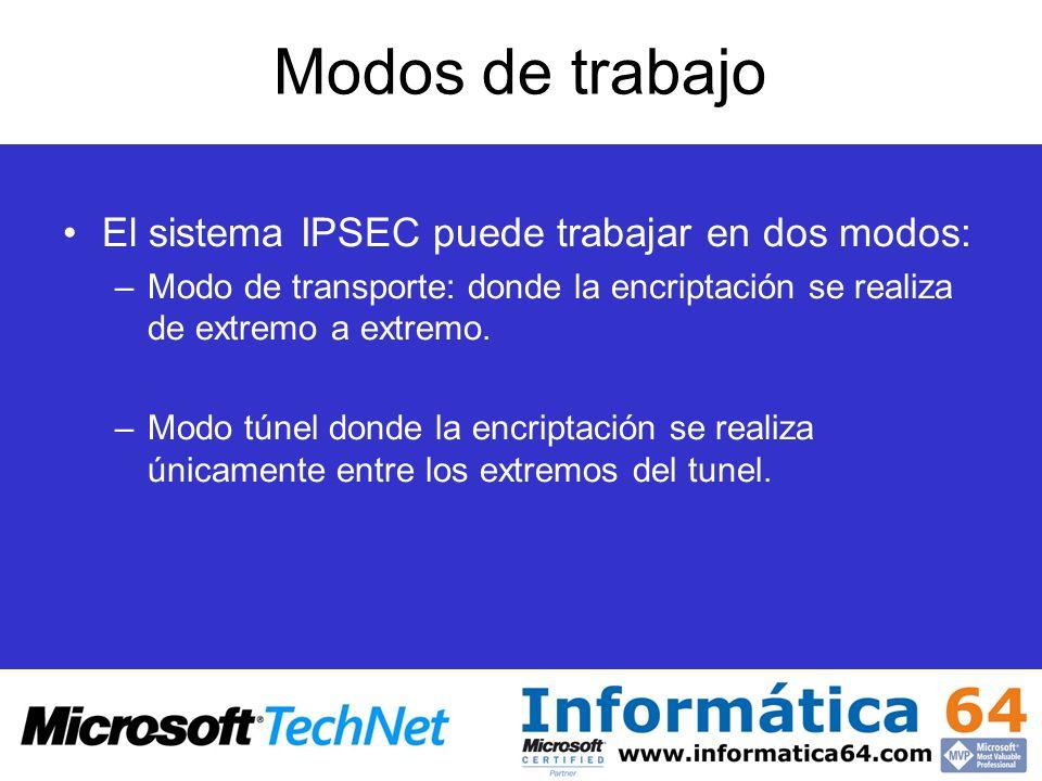 Modos de trabajo El sistema IPSEC puede trabajar en dos modos: