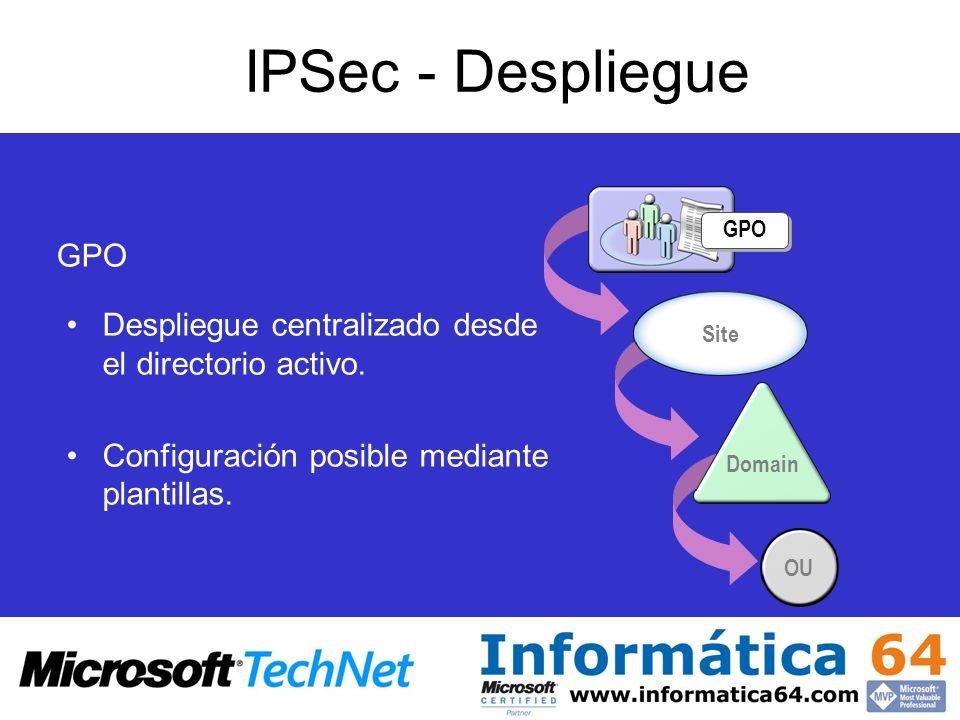 IPSec - DespliegueGPO. GPO. Site. Despliegue centralizado desde el directorio activo. Configuración posible mediante plantillas.