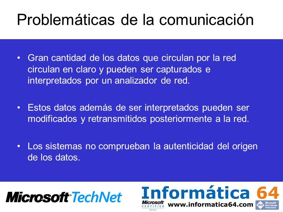 Problemáticas de la comunicación