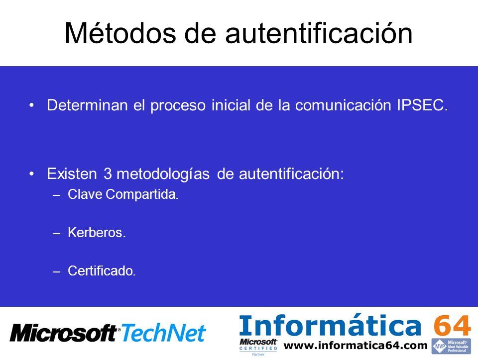 Métodos de autentificación