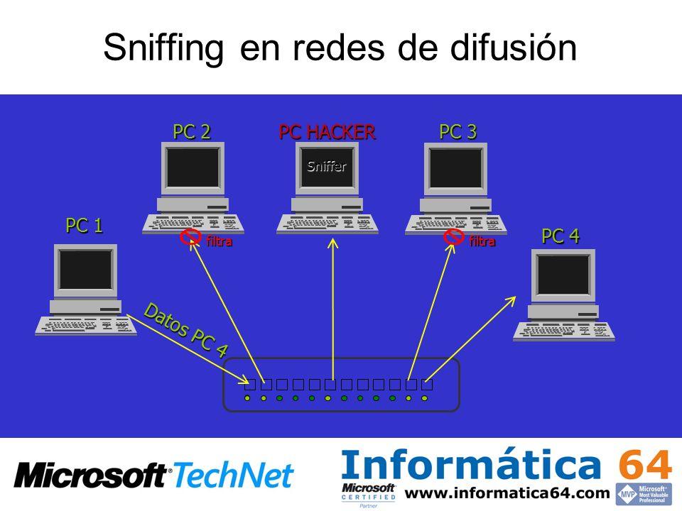 Sniffing en redes de difusión