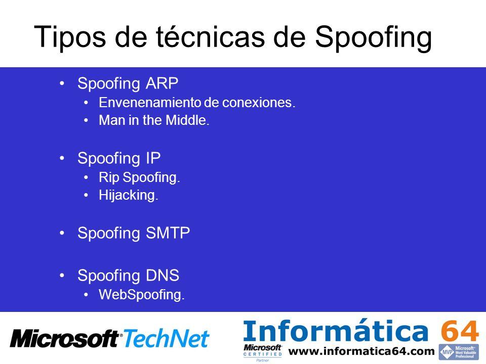 Tipos de técnicas de Spoofing