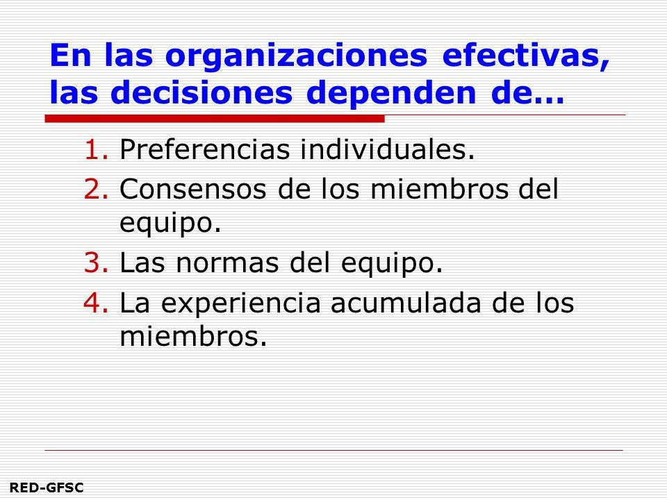 En las organizaciones efectivas, las decisiones dependen de…