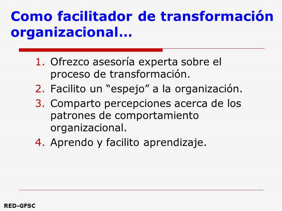 Como facilitador de transformación organizacional…