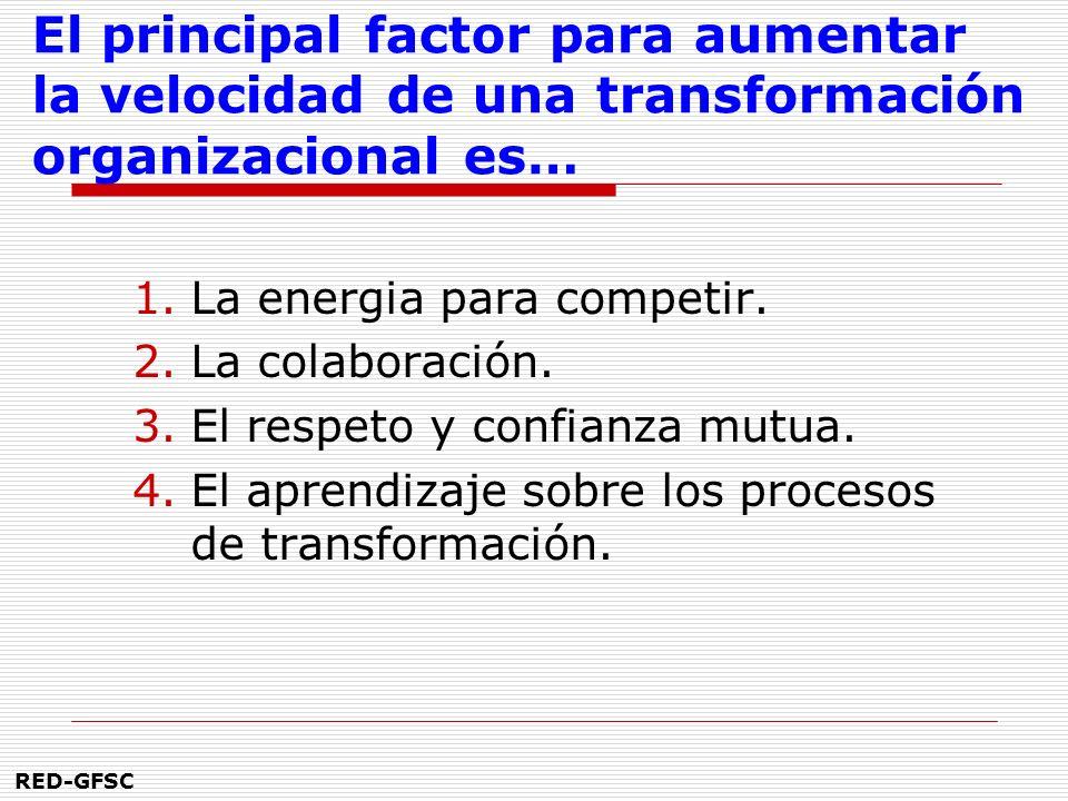 El principal factor para aumentar la velocidad de una transformación organizacional es…