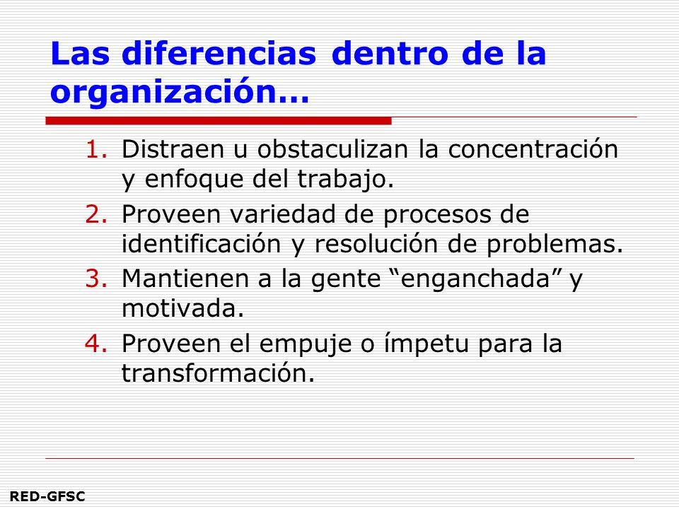 Las diferencias dentro de la organización…
