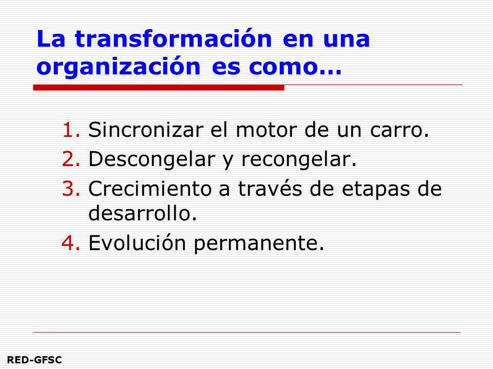 La transformación en una organización es como…
