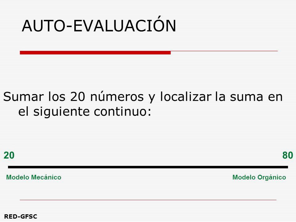 AUTO-EVALUACIÓN Sumar los 20 números y localizar la suma en el siguiente continuo: 20. 80. Modelo Mecánico.
