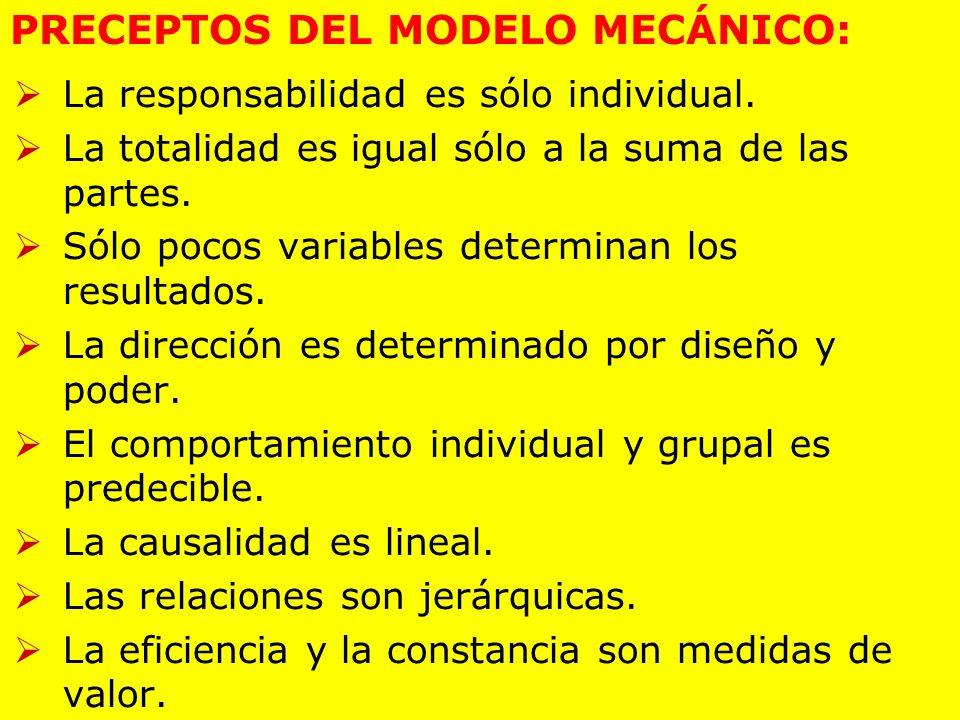 PRECEPTOS DEL MODELO MECÁNICO: