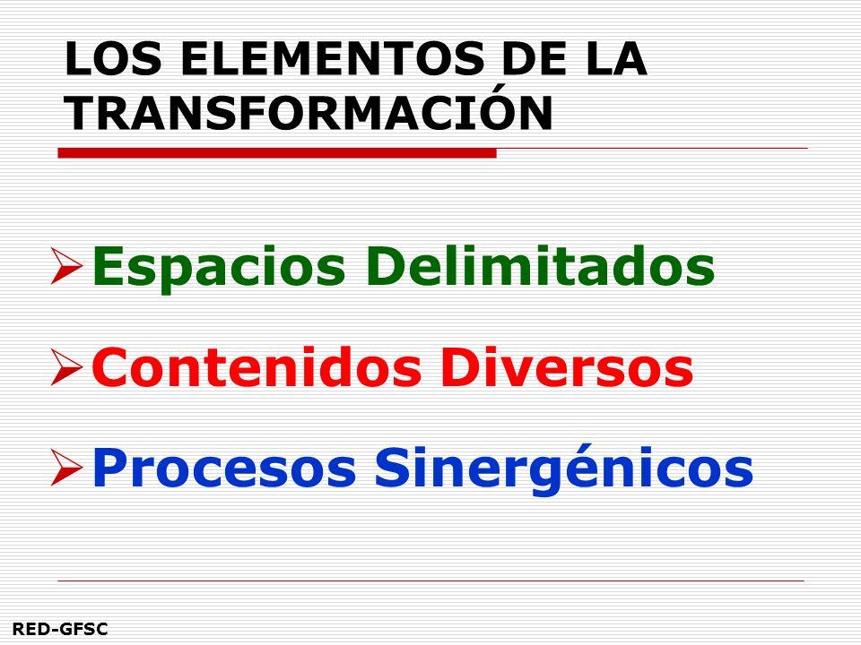 LOS ELEMENTOS DE LA TRANSFORMACIÓN