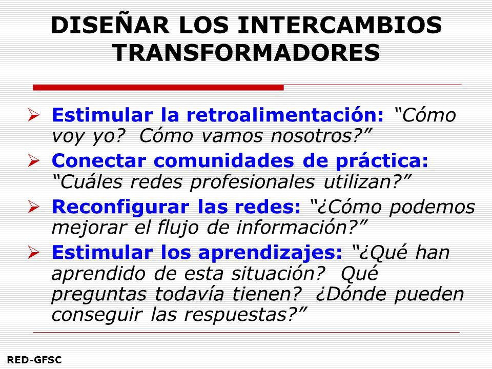 DISEÑAR LOS INTERCAMBIOS TRANSFORMADORES
