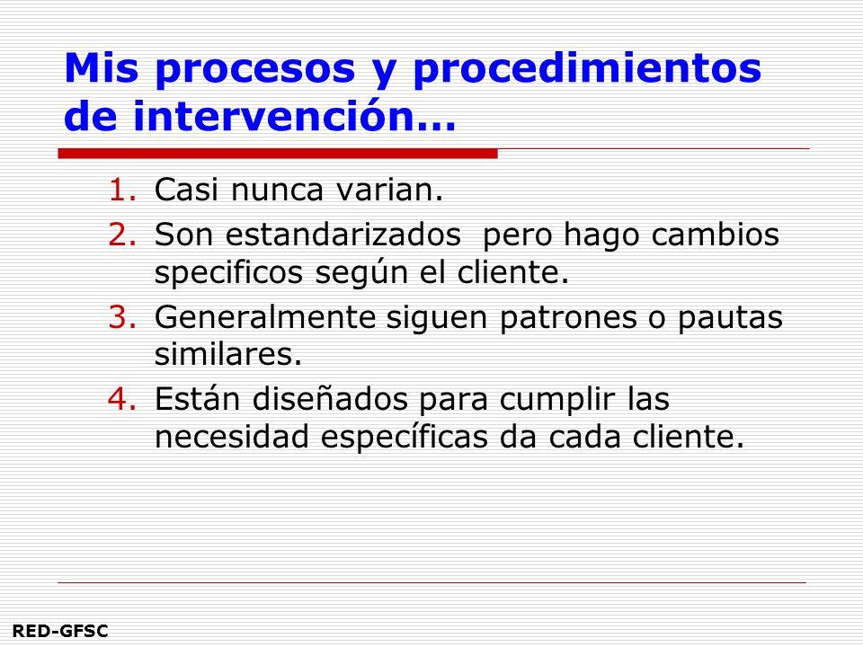 Mis procesos y procedimientos de intervención…